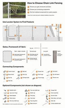 Chain Link Fence Gauge Chart 16 Gauge Chain Link Fence Gate Posts Galvanized Steel