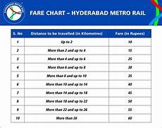 Delhi Metro Price Chart Hyderabad Metro Rail Flagged Off Today See Fares Timings
