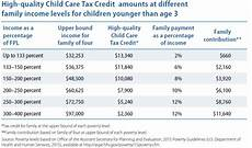 Child Tax Credit Calculator Chart Promise The Children 2016 Child Care For All Promise