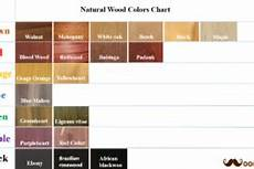 Natural Wood Colors Chart Red Colored Woods Wood Dad