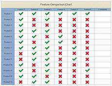 Comparison Chart Maker Feature Comparison Chart Software Try It Free And Make