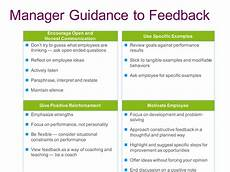 Manager Feedback Individual Performance Management The Power Of Goal Setting