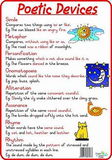 Poetic Devices Chart Related Image Posters Poetry Anchor Chart Anchor