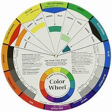 Color Wheel For Fashion Designers 10 Useful Painting Accessories Draw Paint Academy