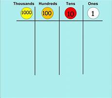 Place Value Chart With Disks Singapore Math Place Value Discs These Are Non