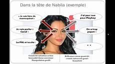 Definition De La Pnl La Pnl Pour Les Nuls Youtube