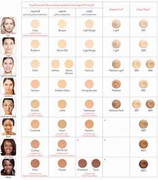 Iredale Foundation Colour Matching Makeup Charts