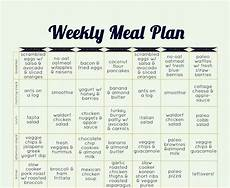 looking for an ideal paleo diet meal plan the paleo