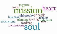 How Do You Write A Personal Mission Statement How To Write A Mission Statement Women In Biz Network