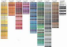 Pantone To Ncs Conversion Chart Data Infills