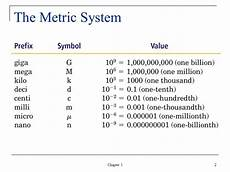 Metric System Chart Chem 100 Study Guide 2012 13 Wilson Instructor Wilson