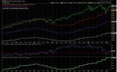 What Is Eps In Stock Chart Stockcharts Com Simply The Web S Best Financial Charts