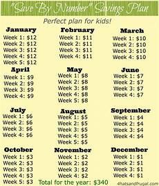 26 Week Savings Plan Chart 3 New 52 Week Savings Plans 4 Hats And Frugal