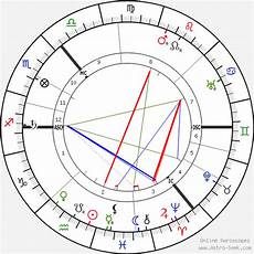 R Birth Chart Charles T R Wilson Birth Chart Horoscope Date Of Birth
