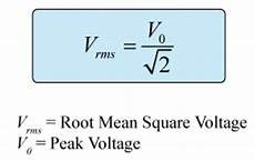 Root Mean Square Equation Previous Top Next