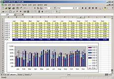 Excel Charts Samples Ms Excel 2003 Create A Column Line Chart With 8 Columns