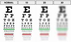 Refractive Error Chart Eyeglasses Online Designer Eyewear Prescription Frames