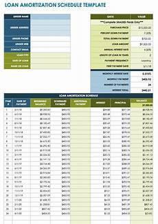 Loan Amortization Sheet Free Startup Plan Budget Amp Cost Templates Smartsheet