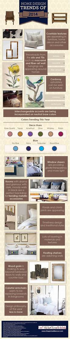 Home Decor Styles 2014 Home Design Trends Of 2014 Infographic Visualistan