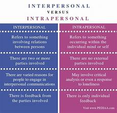 What Is The Definition Of Interpersonal Skills What Is The Difference Between Interpersonal And