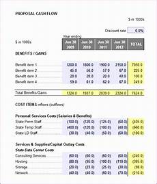 Financial Analysis Excel Template 14 Trend Analysis Excel Template Excel Templates Excel
