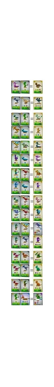 Dragon Ml Chart Dragon Mania Peg People Dragon Legende Et