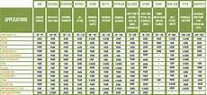 Teflon Gasket Torque Chart Materials Ontariogasket