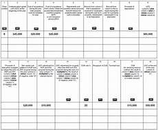 Capital Cost Allowance Chart For Vehicle Schedule 8 Capital Cost Allowance Cca