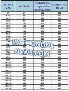 Irctc Ticket Fare Chart Final Revised Train Fare 2014 Monthly Season Tickets