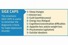 Sig E Caps Frantz E Colin On Twitter Quot Sig E Caps Mdd Symptoms