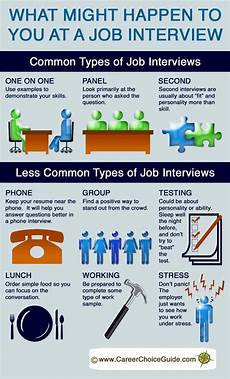 Tip For Job Interview Preparing For A Job Interview How To Stand Out From The
