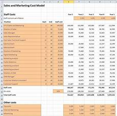 Cost Model Template Sales And Marketing Cost Model Plan Projections