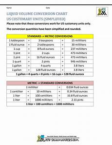 Engineering Measurement Conversion Chart Liquid Measurement Chart