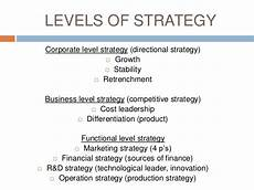Corporate Level Strategy Level Of Strategy Theelsesite