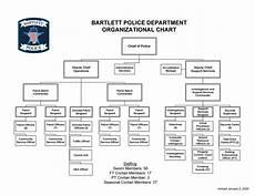 Police Chart Police Village Of Bartlett