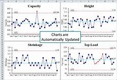 Control Chart Software Spc Software For Excel Pc And Mac Spc Excel Add In Qi