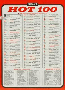 Billboard Yearly Music Charts Archive Billboard 100 4 11 64 Billboard 100 Top 100