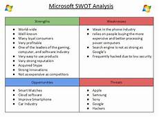 Microsoft Opportunities Swot Muaaz S Online Portfolio Welcome To My Trip Through