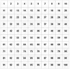 100 Board Chart 30 Things To Do With A Hundred Chart Gaskins
