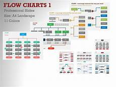 Flow Chart Powerpoint Flow Charts 1 Powerpoint Template Powerpoint Templates