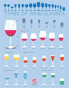 How To Choose The Right Wine Glasses For You Wine Folly
