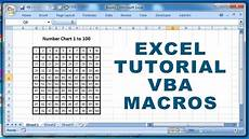 Using Vba To Create Charts In Excel Excel Tutorial Vba Macros How To Create A Number Chart 1