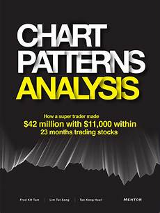 chart analysis patterns chart pattern analysis in stock market
