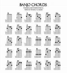 5 String Banjo Chord Chart Pdf Pin On Banjo