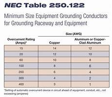 Grounding Conductor Size Chart Sizing Ground Wire Amulette