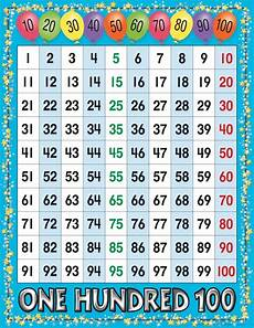 Number Names Chart Number Chart Numbers 1 100 Calloway House
