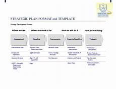 Simple Strategic Plan Template Simple Strategic Planning Template Process Steps