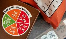 Food Packaging Traffic Light System Do You Find Traffic Light Labelling For Food Nutrition