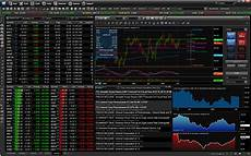 Stock Market Charting Programs The 3 Best Trading Platforms On The Market Today