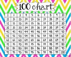 100 Board Chart Item Details